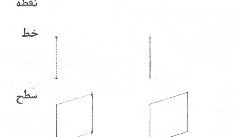 مهمترین عامل معماری  در طراحی