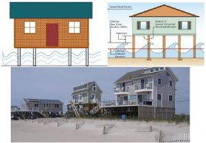 foundations-for-flood-resistant-building-structures