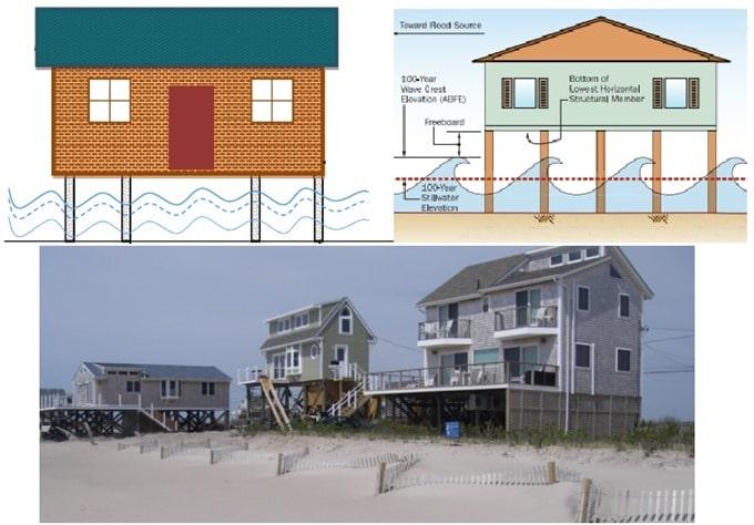برای مقاومسازی ساختمان در برابر سیل چه باید کرد؟ – بخش سوم