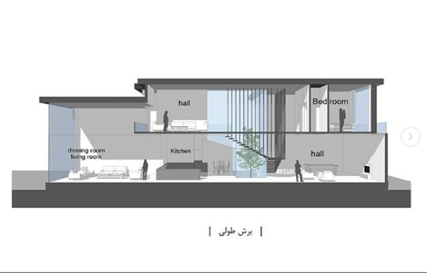 Design of a 450 meter villa in Urmia